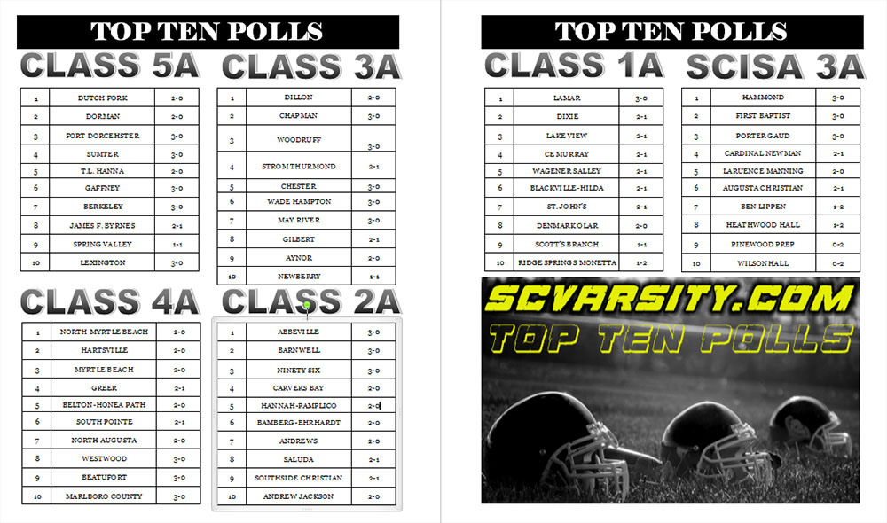 TOP-TEN-POLLS-WEEK-3-2.jpg